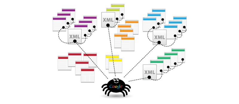 Mengenal Lebih Dalam Tentang Google Index dan Cara Kerjanya